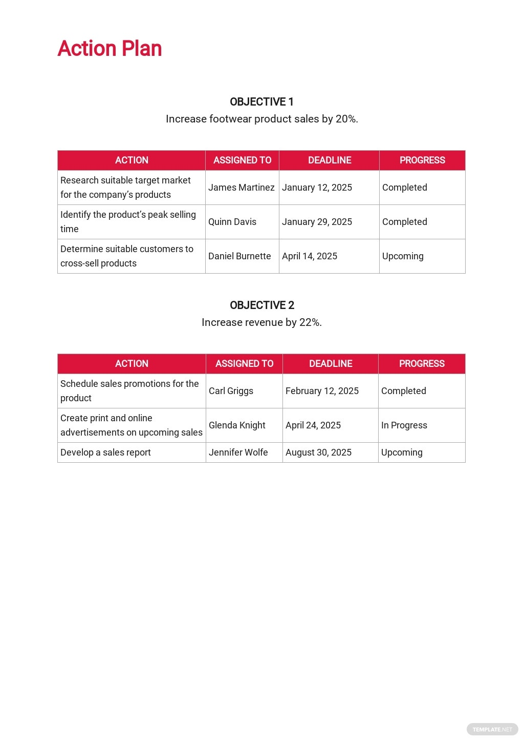 Free Sales Action Plan Template 3.jpe