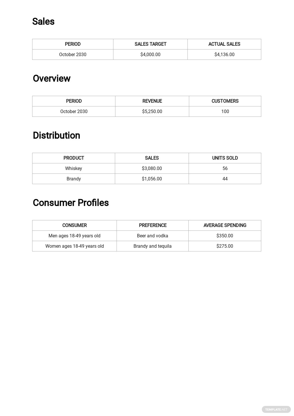 Free Sales Action Plan Report Template 2.jpe