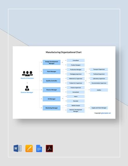 Free Manufacturing Organizational Chart Template