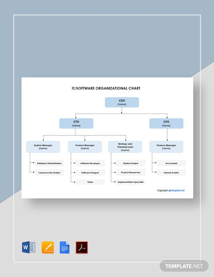 Free IT/Software Organizational Chart Template