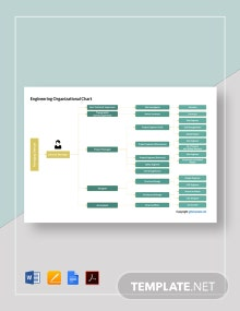 Free Engineering Organizational Chart Template