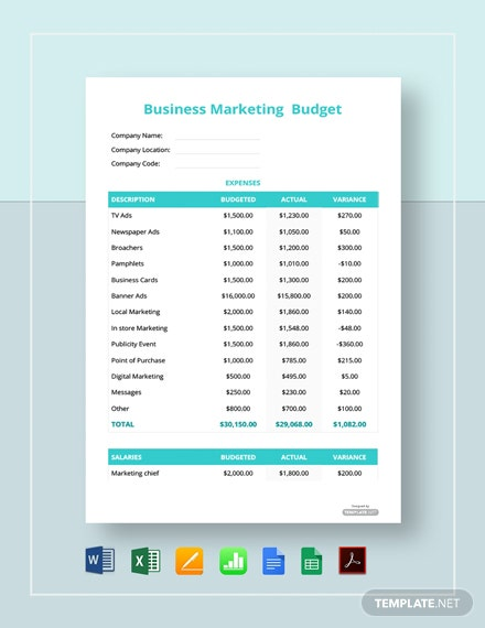 Business Marketing Budget