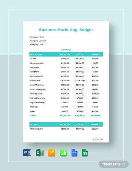Free Business Marketing Budget Template