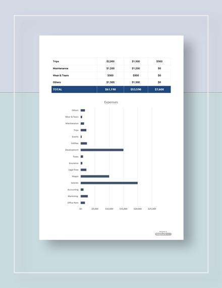 Simple Corporate Budget Template