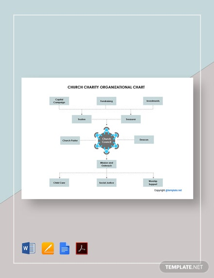 Free Church Charity Organizational Chart Template