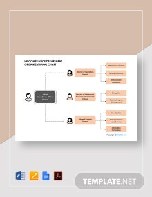 Free HR Compliance Department Organizational Chart Template