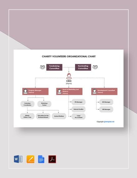 Charity Volunteers Organizational Chart Template