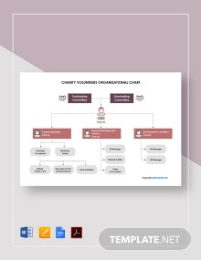 Free Charity Volunteers Organizational Chart Template