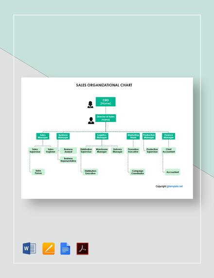 Free Sales Organizational Chart Template