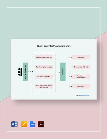 Free Charity Committee Organizational Chart Template