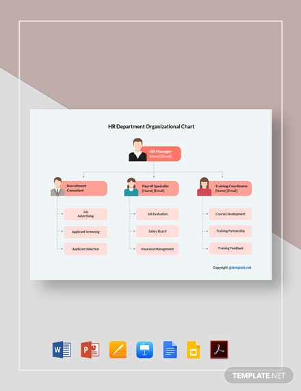 Free HR Department Organizational Chart Template