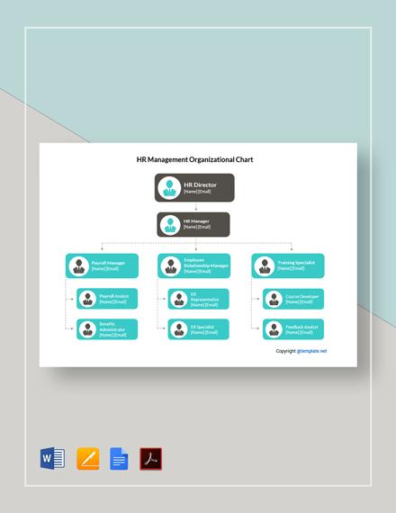 Free HR Management Organizational Chart Template