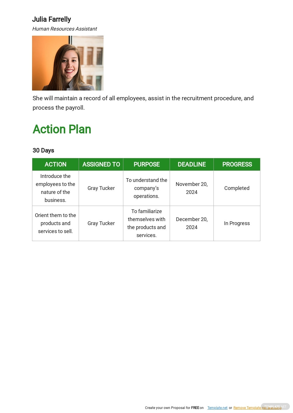 Sample 30 60 90 Day Business Plan Template 2.jpe