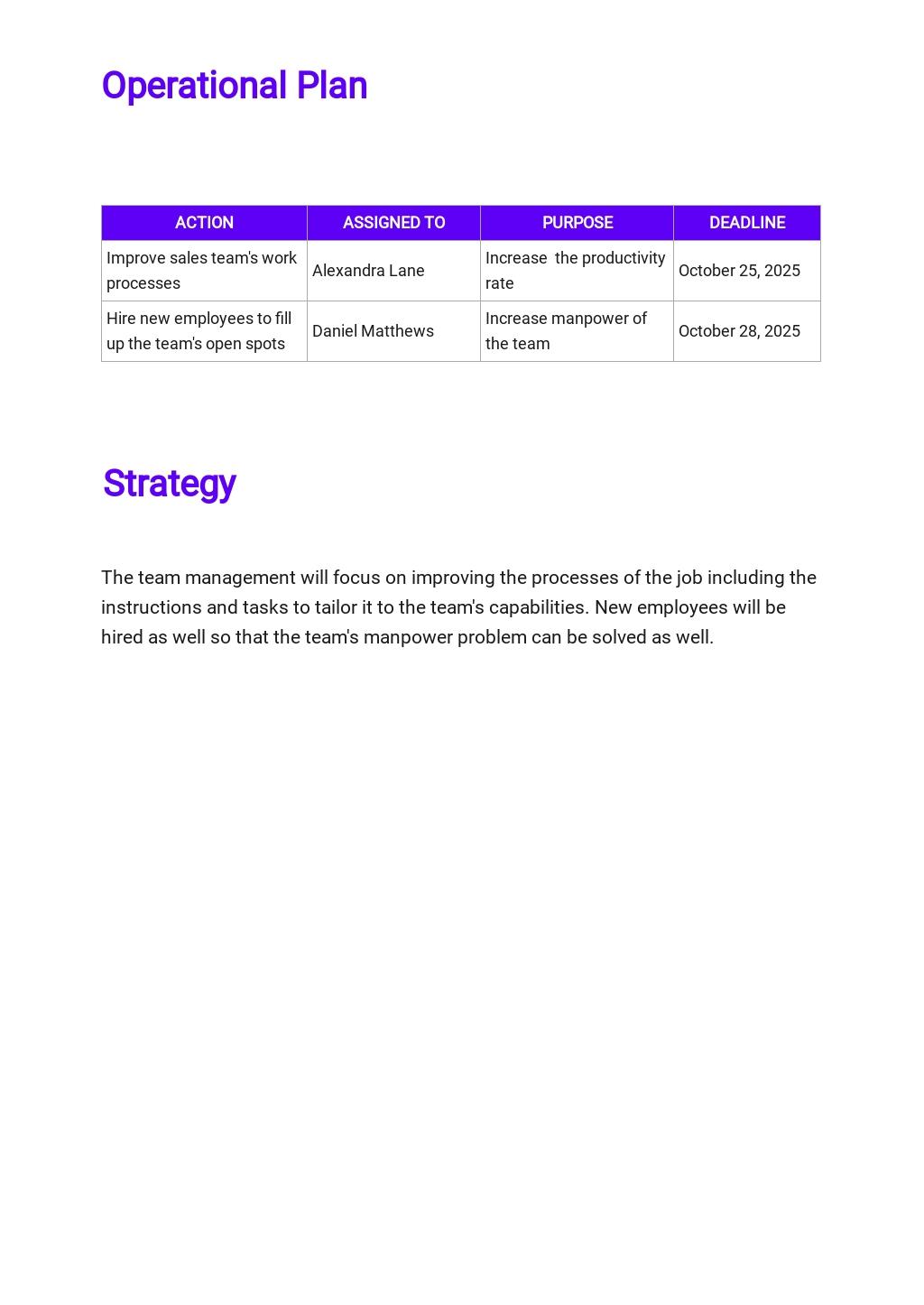 Team Operational Plan Template 2.jpe