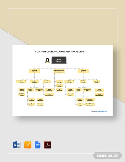 Free Company Divisional Organizational Chart Template