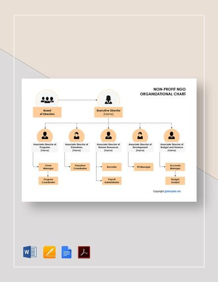 Free Non-profit NGO Organizational Chart Template