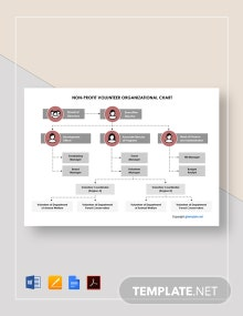 Non-profit Volunteer Organizational Chart Template