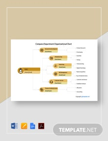 Free Company Department Organizational Chart Template