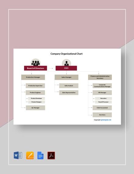 Free Company Organizational Chart Template
