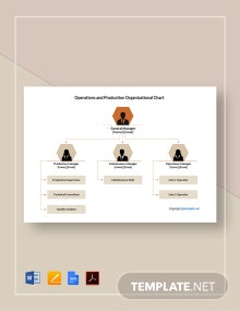 Free Operations and Production Organizational Chart Template