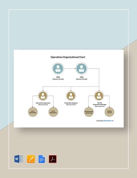 Free Operations Organizational Chart Template