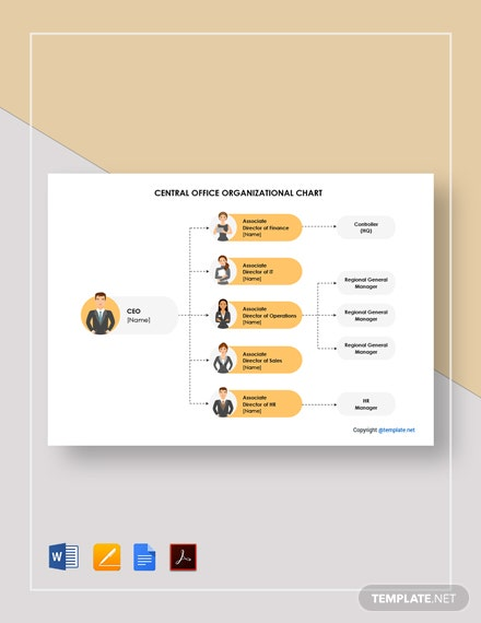 Free Central Office Organizational Chart Template