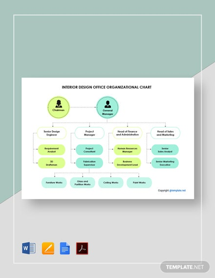 Free Interior Design Office Organizational Chart Template