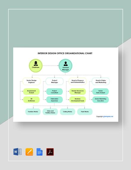 Free Interior Design Office Organizational Chart Template