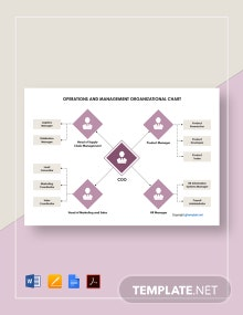 Free Operations and Management Organizational Chart Template