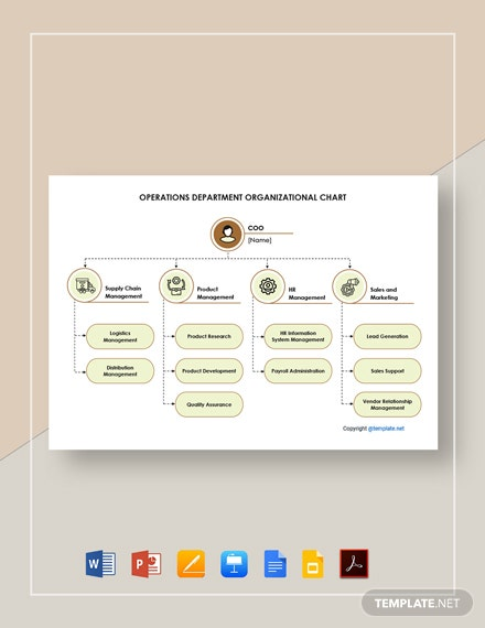 Free Operations Department Organizational Chart Template
