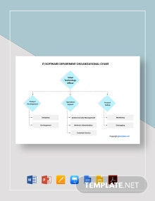 Free IT/Software Department Organizational Chart Template