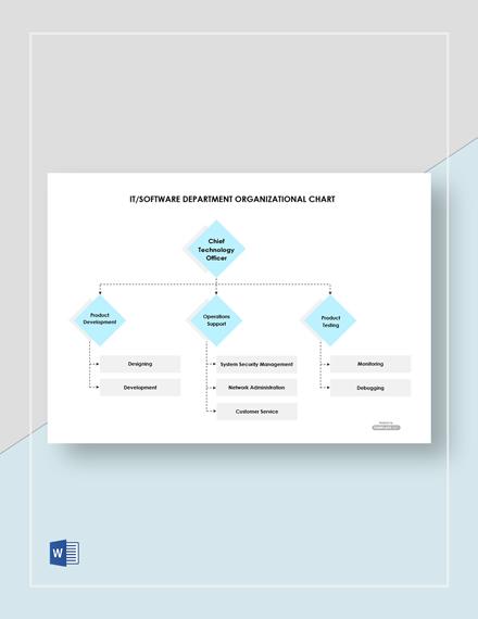 Free IT/Software Department Organizational Chart Template