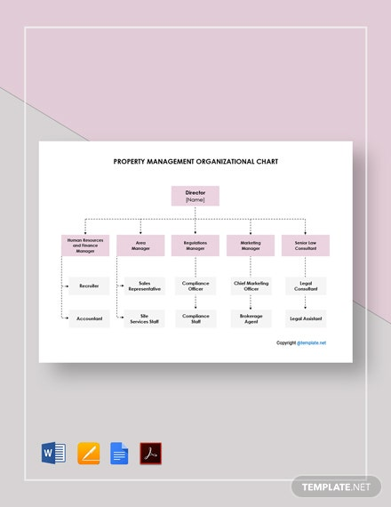 Free Property Management Organizational Chart Template