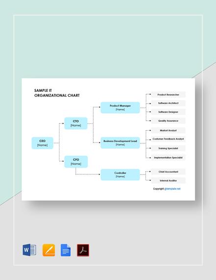 Free Sample IT Organizational Chart Template