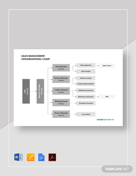 Free Sales Management Organizational Chart Template