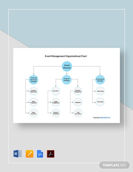 Free Event Management Organizational Chart Template