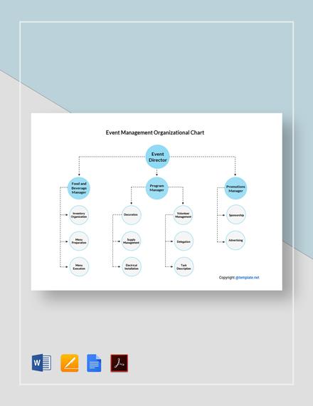 Free Event Management Organizational Chart Template