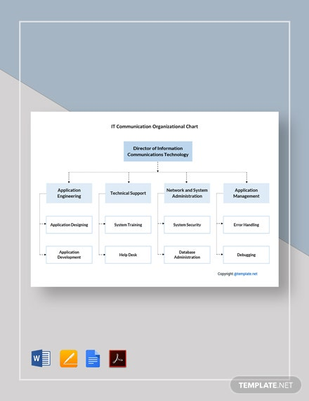 Free IT Communication Organizational Chart Template