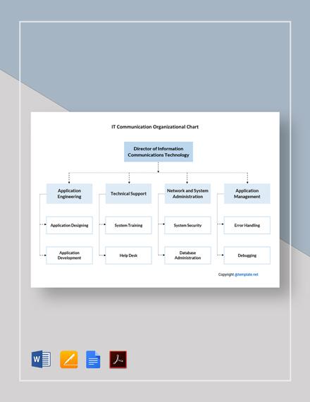 Free IT Communication Organizational Chart Template