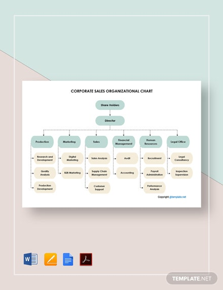 Free Corporate Sales Organizational Chart Template