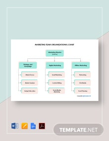 Free Marketing Team Organizational chart Template