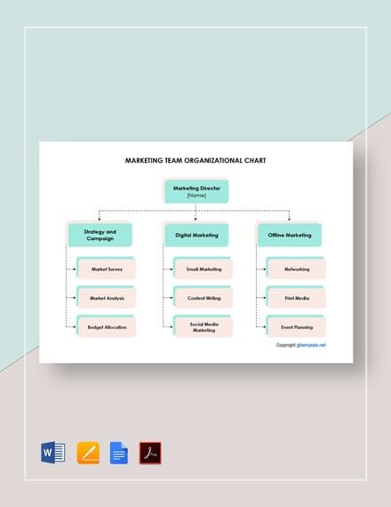 Free Marketing Team Organizational chart Template