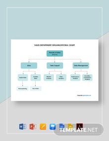 Free Sales Department Organizational Chart Template
