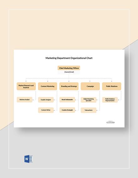Free Marketing Department Organizational Chart Template