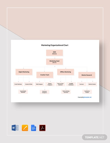 Free Marketing Organizational Chart Template