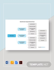 Free Sales Division Organizational Chart Template