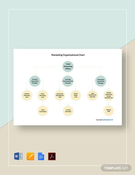 Free Modern Marketing Organizational Chart Template