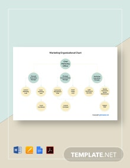 Free Modern Marketing Organizational Chart Template
