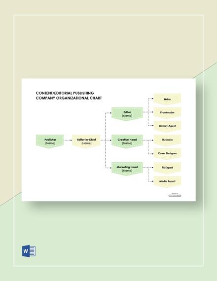 Free Content/Editorial Publishing Company Organizational Chart Template