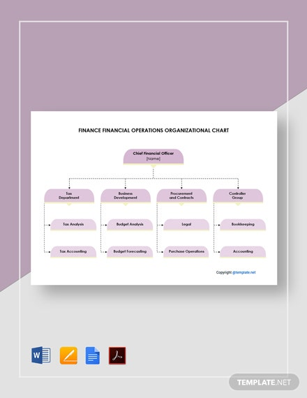 Free Financial Operations Organizational Chart Template